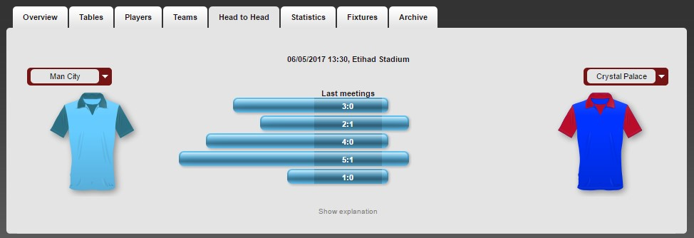 Betrebels Stats and Live Scores